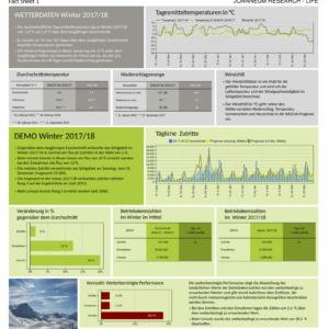 WEDDA_Forecast_2016-11-19-1